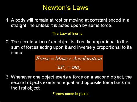 Newton's Laws Related Keywords  Newton's Laws Long Tail