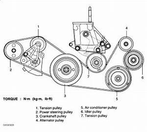 2004 Kia Amanti Change Water Pump Belt And Steering Belt