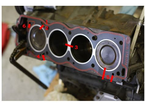 What You Need To Know About Head Gaskets