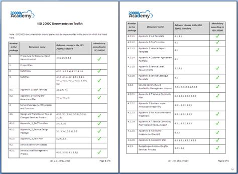 Iso 9001 Forms Templates Free by Iso 20000 Documentation Toolkit 20000academy