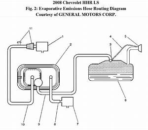 Engine Vacuum Diagram Is Neede  2008 Chevy Hhr Ss 2 0l