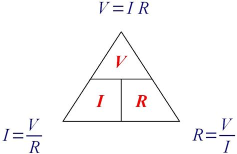ohms law states   current   conductor