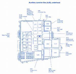2001 Mercury Grand Marquis Fuse Panel Diagram Webflowdiagrams Enotecaombrerosse It