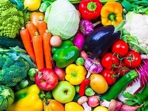 Is it 'Healthy' or 'Healthful'? | Merriam-Webster  Healthy
