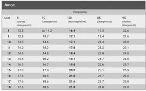 Normalgewicht Berechnen : 37 einzigartig normalgewicht kindern tabelle bilder ~ Themetempest.com Abrechnung