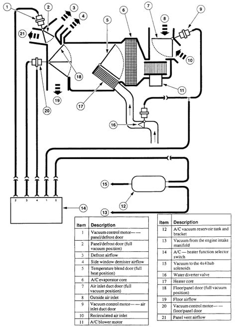 1999 Ford Vacuum Diagram by I A 1999 Ford Explorer Limited Edition V6 Sohc And I