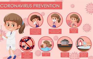 Diagram Showing Coronavirus With Ways To Prevent The