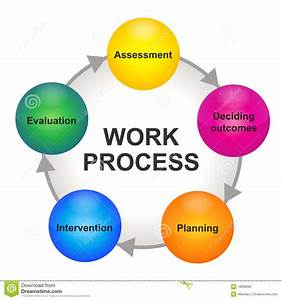 Work Process Cycle Scheme Stock Vector  Illustration Of