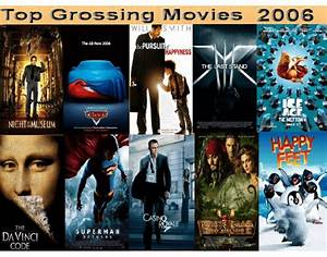 Top 10 Grossing Movies 2006