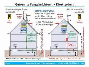Erdung Haus Nachträglich : erdungsfrage satellit dvb s hifi forum ~ Watch28wear.com Haus und Dekorationen