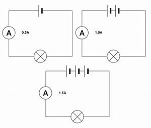 Bbc ks3 bitesize science electric current and voltage for Current in circuit