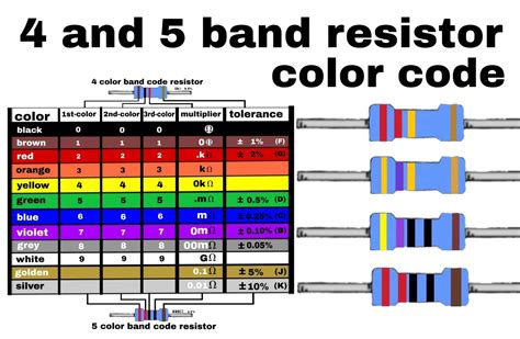 5 band resistor color code electronics project 4 and 5 band resistor color code