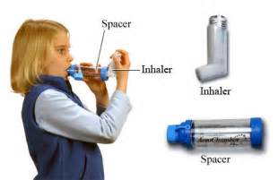 Metered Dose Inhaler with Spacer