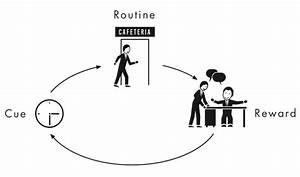 lifelogging makes habit formation easier emberify