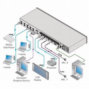Vp-444  Switcher W   Microphone Inputs  U0026 Ethernet
