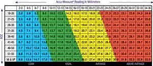 körperfettanteil tabelle