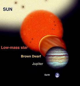 Black Dwarf - Devins STAR formation