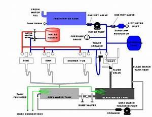 Skoolie Wiring Diagram
