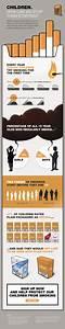 smoking | One in a Billion