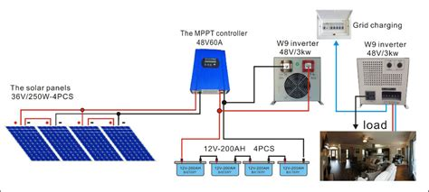 mc cable 3000w home solar system solar panel system 3000w 3kw