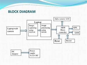 Design Of Intelligent Mobile Vehicle Checking System Based On Arm 7