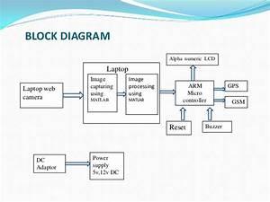Design Of Intelligent Mobile Vehicle Checking System Based
