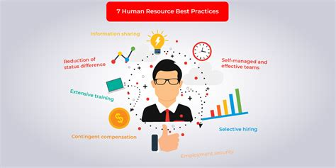human resource  practices  mini guide  hrm