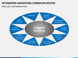 Integrated Marketing Communications PowerPoint Template ...