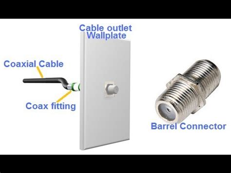 how to install cable outlet using a store bought rg6 coax