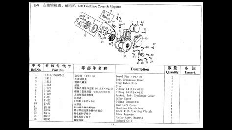 Lifan Ohc Parts Diagram Catalog Youtube