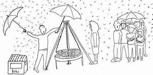 Grillen Im Regen : rheingrillen am samstag steffens blog ~ Frokenaadalensverden.com Haus und Dekorationen