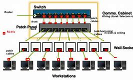 Hd wallpapers wiring diagram for cat6 patch panel hd wallpapers wiring diagram for cat6 patch panel asfbconference2016 Image collections