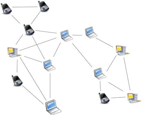 electronic data interchange edi componentsapplications