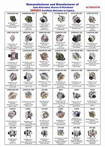 Auto Spare Parts List
