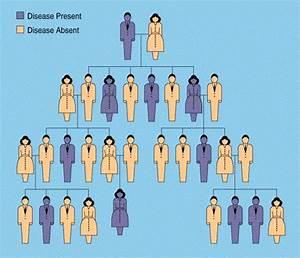 Is Gigantomastia Heredity