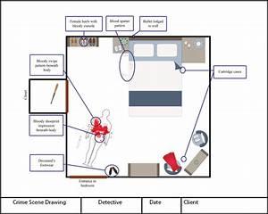 How To Create Effective Crime Scene Diagrams