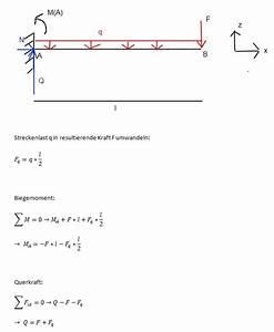 Biegemoment Berechnen Online : querkraft biegemoment von balken berechnen wissenstransfer anlagen und maschinenbau ~ Themetempest.com Abrechnung