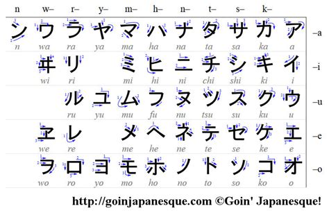 anime in japanese word basics of japanese writing words in katakana goin