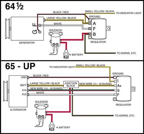 Rewire From Generator Alternator The Millennium