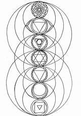 Chakra Coloring Chakras Symbols Printable Mandala Colouring Adult Template Yoga Heart Mandalas Tattoo Drawings Reiki Meditation Definition Unavailable Geometry Sacred sketch template