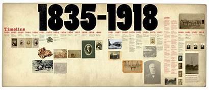 Timeline Ned Kelly Ambush Stories