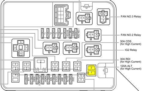 2006 Scion Xb Fuse Diagram by Scion Tc Scion Tc Fuse Box Location Box Information Center