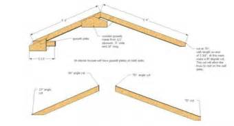 8x12 Shed Designs Free by Roof And Truss Question Saltbox Shed Doityourself Com