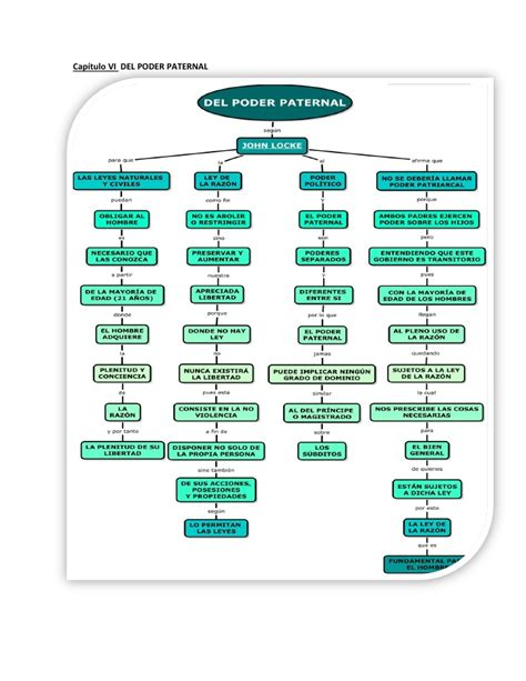 ensayo sobre el gobierno civil locke historia de las