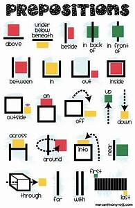 Math Prepositions  Position  Direction  And Distance Words