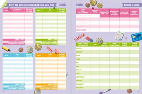 jeux de cuisine budget familial 2015 mémoniak broché collectif livre