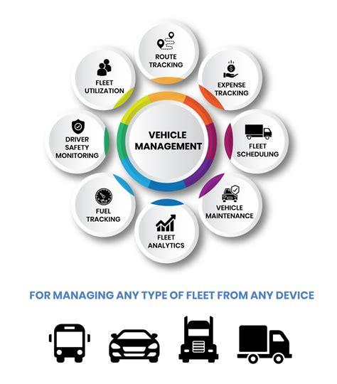 transport management system arena softwares