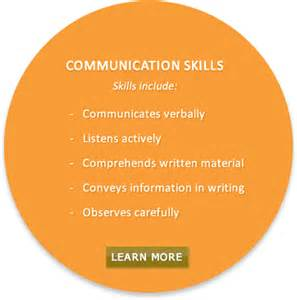 What Are Communication Skills To Put On A Resume by Explore The Framework Employability Skills Framework