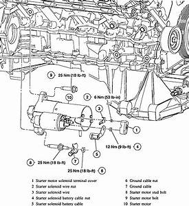 where is the starter in the ls lincoln 2001 located With ford ls engine