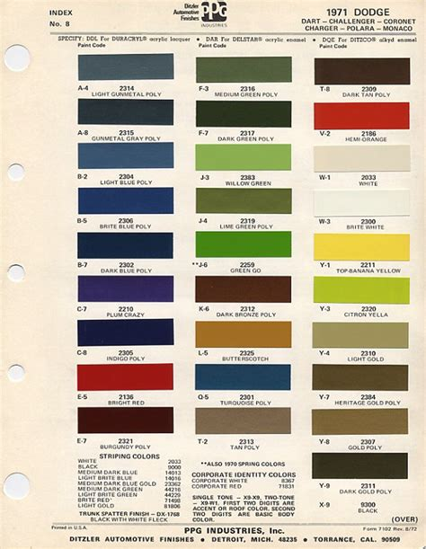 paint color code dodge paint codes for the 971 dodge 1971 dodge charger